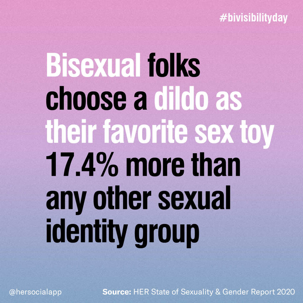bisexual folks choose a dildo as their fav sex toy 17.4% more than any other sexual identity group